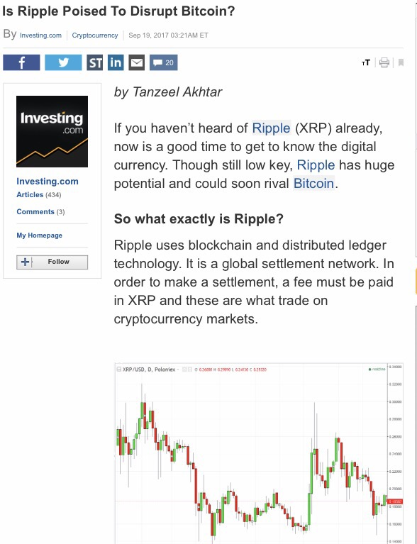 Investing.com Crypto Coverage 2017 - By Tanzeel Akhtar